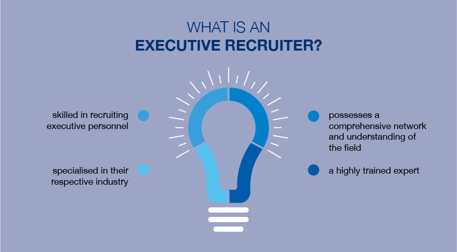 Why you need an executive recruiter infographic by RGF